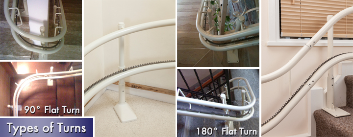 Types of Curved Stair Lift Turns